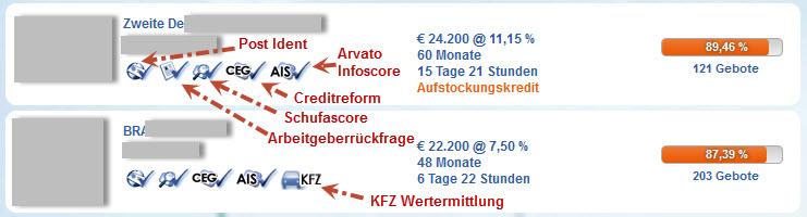 Zertifikate (Kategorieansicht)